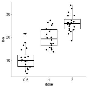 plot of chunk nice-box-and-whisker-plot
