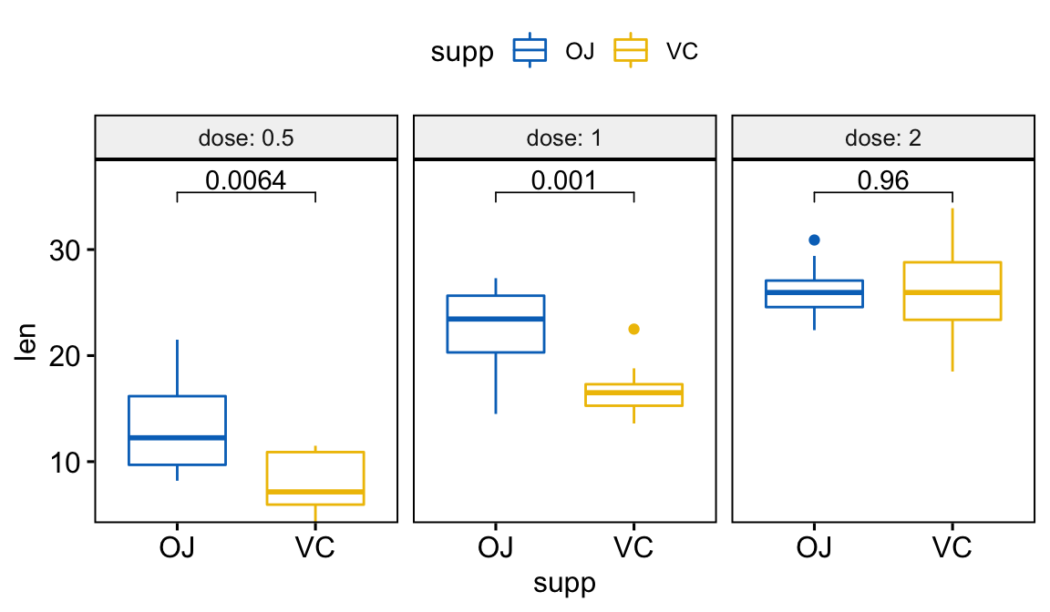 ggplot-facet-add-space-between-labels-and-plot-top-border-logo-1.png