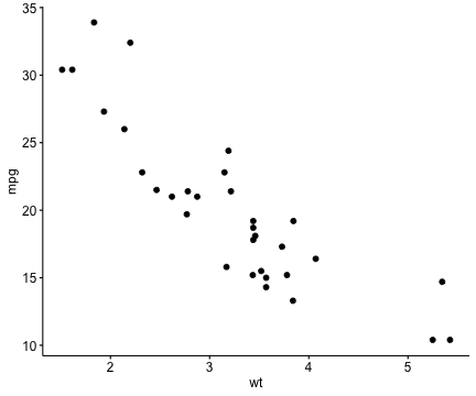 plot of chunk set-axis-ticks-number