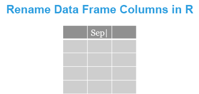 Renaming Columns of a Data Table in R