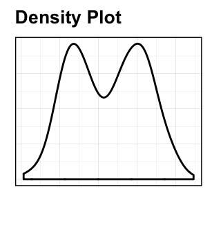 GGPlot2 Essentials for Great Data Visualization in R