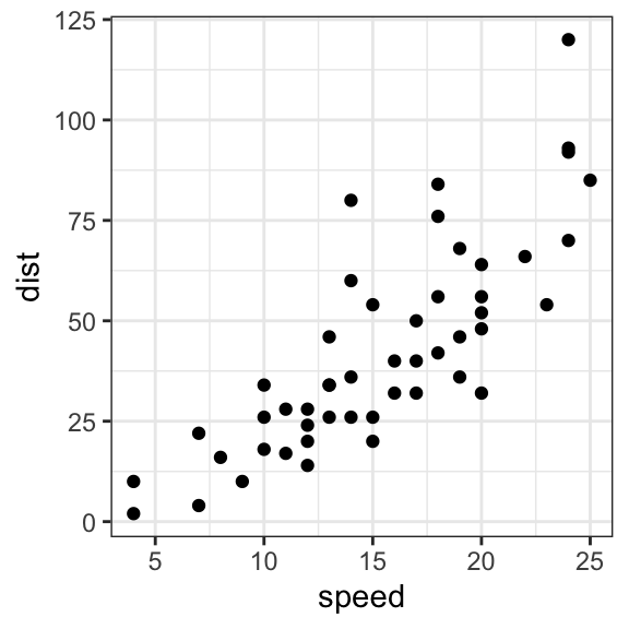 GGPlot Axis Limits and Scales : Improve Your Graphs in 2