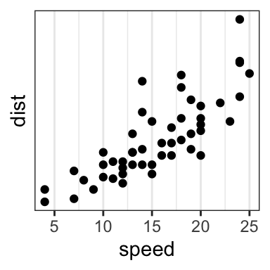 How to Customize GGPLot Axis Ticks for Great Visualization