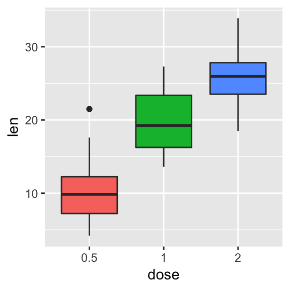 Ggplot Legend Margin