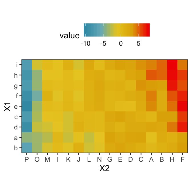 Top R Color Palettes to Know for Great Data Visualization - Datanovia