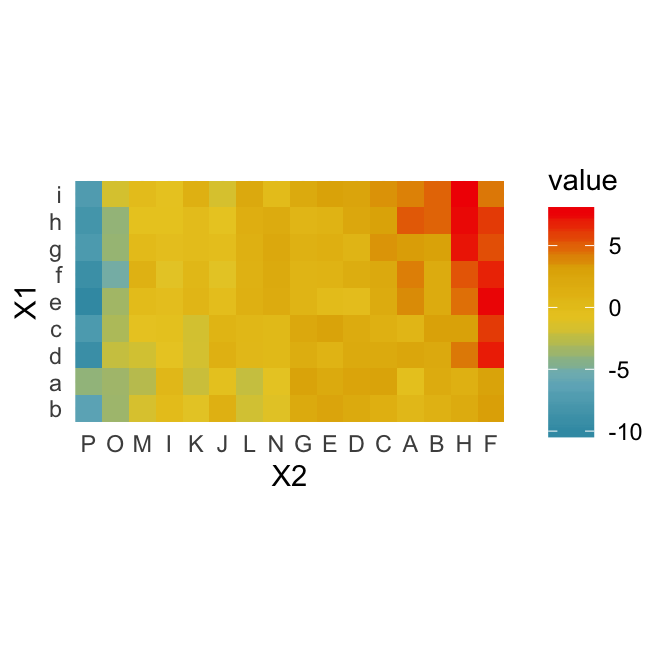 GGPlot Colors Best Tricks You Will Love - Datanovia