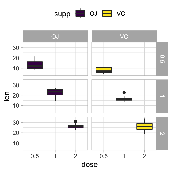 How to Change GGPlot Facet Labels: The Best Reference