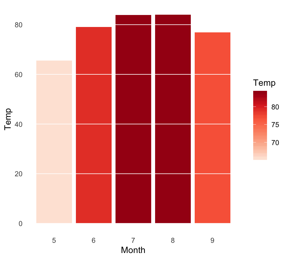 gganimate: How to Create Plots with Beautiful Animation in R - Datanovia